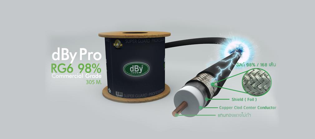 dBy Pro สายนำสัญญาณ