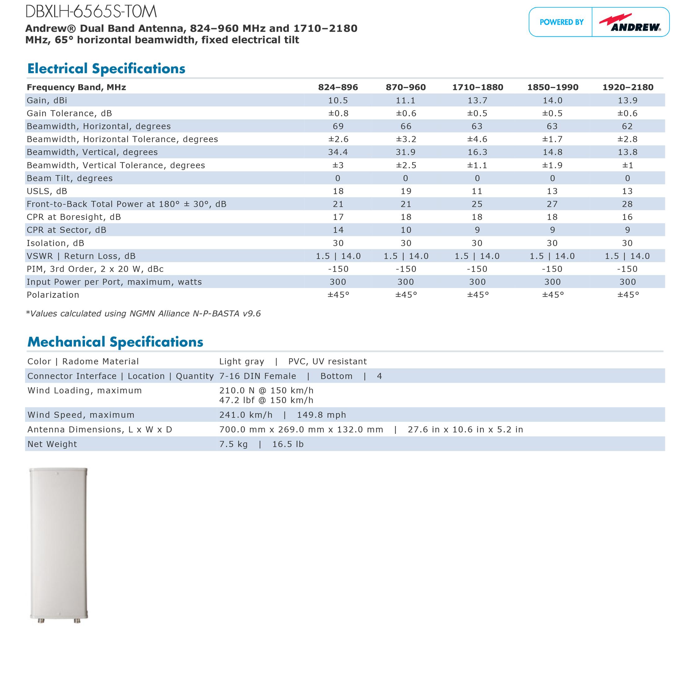 DBXLH-6565S-T0M_dualbanfd fixtilt 0