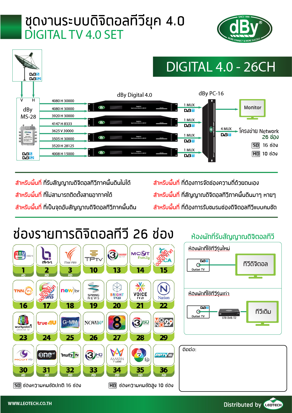 Digital4.0TV_26CH_dBy_LEOTECH