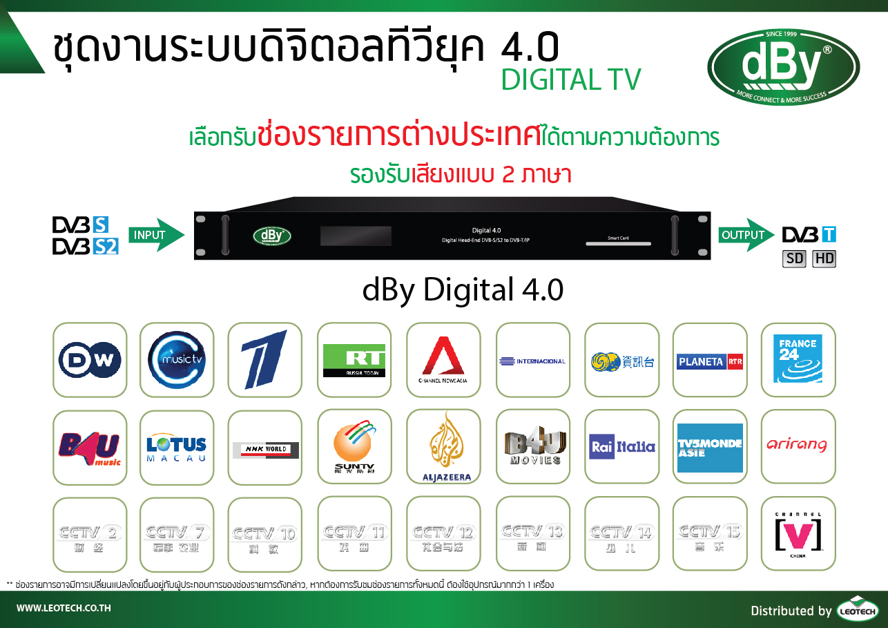 dBy_Digital4.0_inter